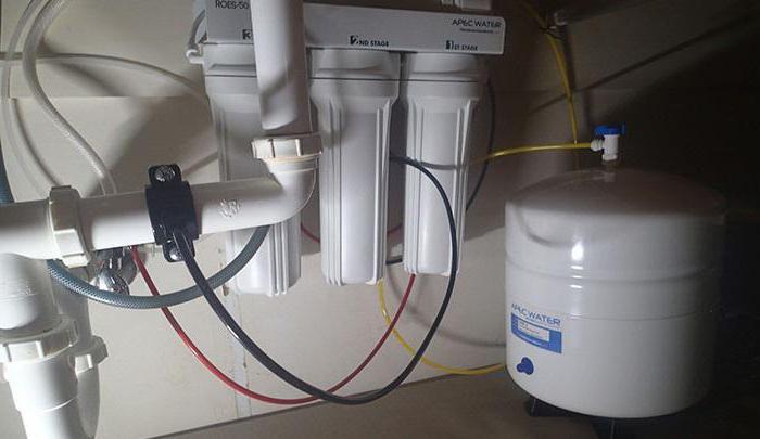 фильтры для воды в частный дом система очистки