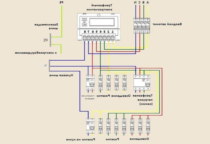 подключение к трехфазной сети