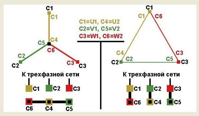 схема подключения трехфазного двигателя к трехфазной сети