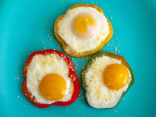 Чего Приготовить На Ужин Быстро И Вкусно рекомендации
