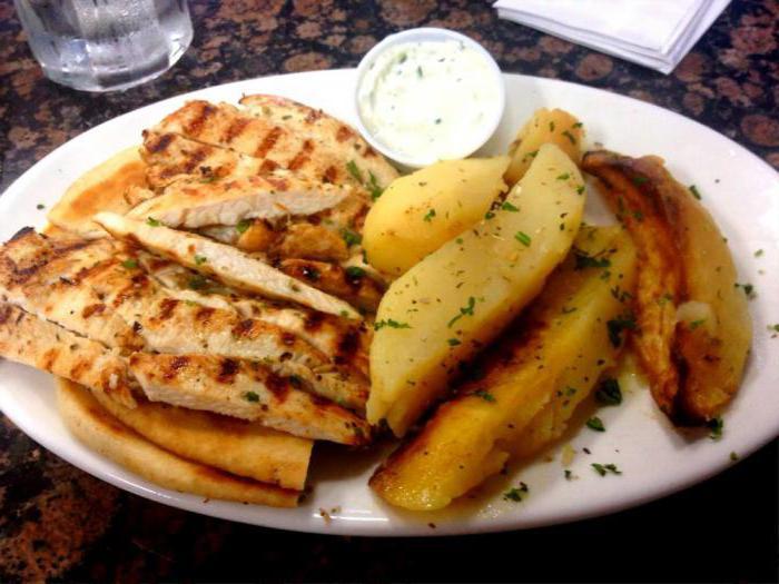 куриное филе с жареной картошкой