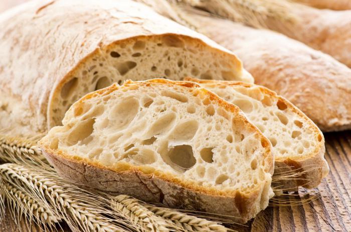 как в домашних условиях завести тесто на хлеб