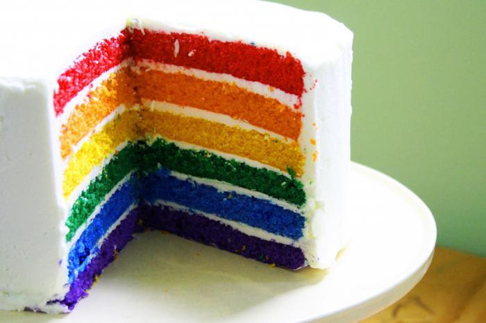 как сделать радужный торт
