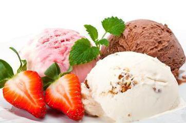 домашнее мороженое простой рецепт