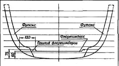 чертежи лодок