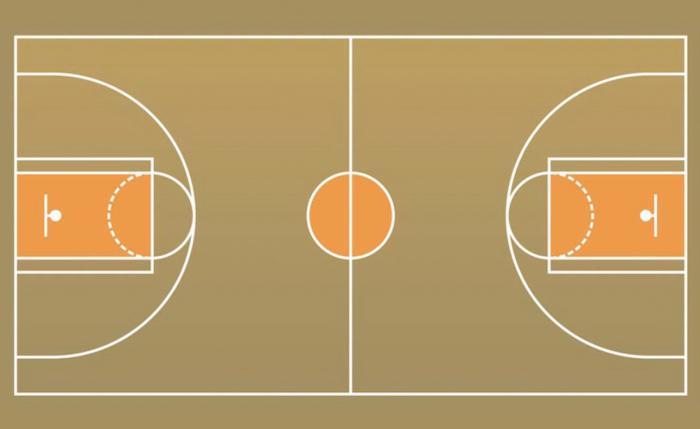 basketball vs football outline