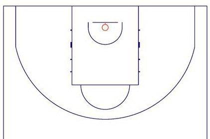 размер баскетбольной площадки стандарт