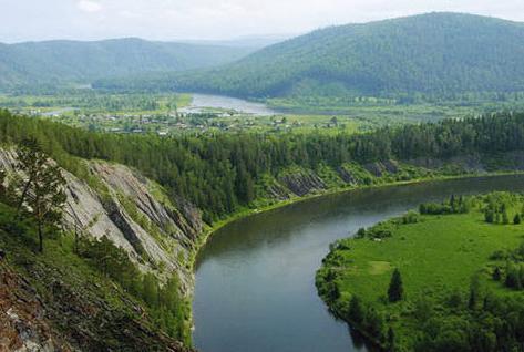 характеристика реки енисей