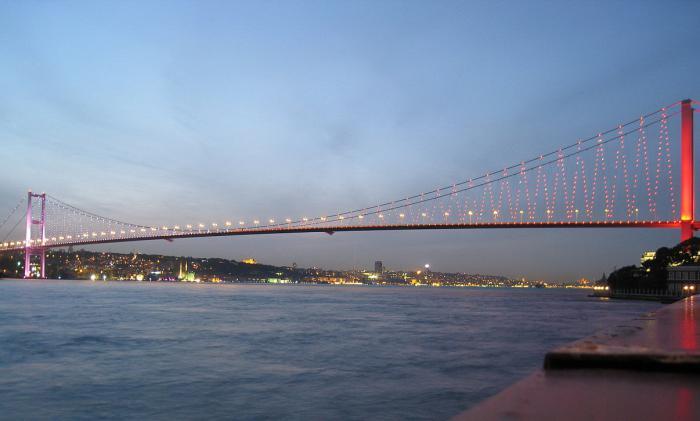 мост между азией и европой