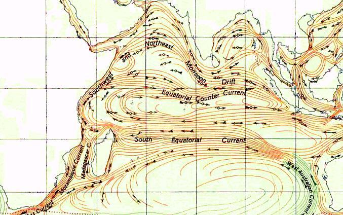 течение индийского океана
