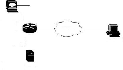 Что такое порт сервера