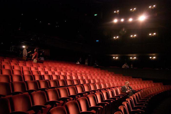 Афоризмы про театр это