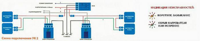 схема подключения Емеля УК 2