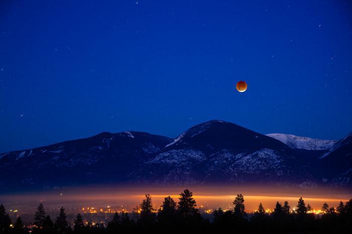 Лунное затмение влияние на людей