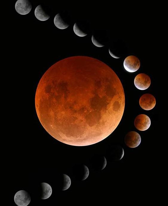 Лунное затмение влияние на знаки зодиака