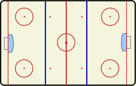 разметка хоккейной коробки с размерами