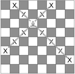 как играть в шахматы как ходят фигуры