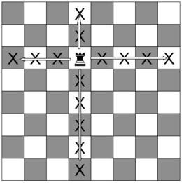 шахматы как ходят фигуры