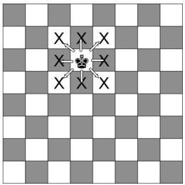 Как ходят фигуры в шахматах: особенности перемещений