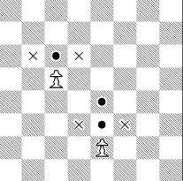как ходят фигуры в шахматах