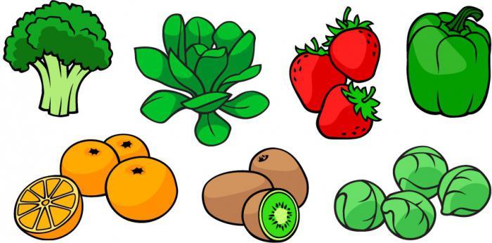 Что такое витамин с