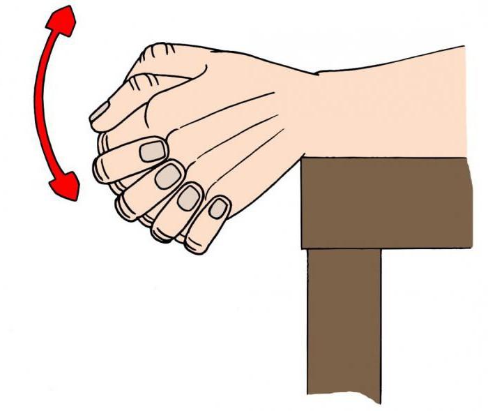 упражнения для укрепления кистей рук и пальцев