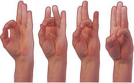 упражнения для кистей рук и пальцев инсульт