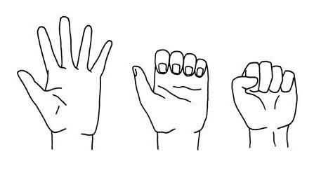 какие упражнения для пальцев рук для кистей