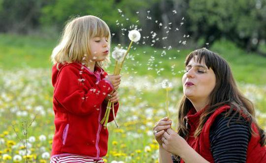 Зиртек от аллергии для детей