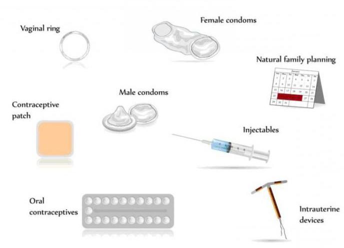 Прерванный акт и беременность отзывы