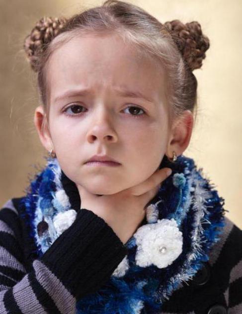 острый фарингит симптомы и лечение у детей
