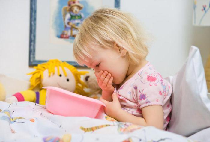 энтерофурил при рвоте у детей без поноса