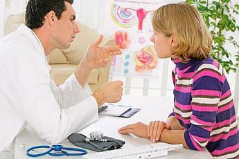 Почему при месячных болит поясница причины и лечение