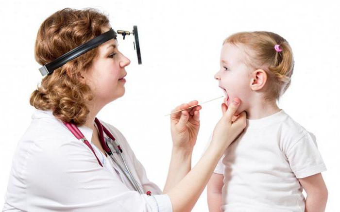 фарингит у детей симптомы и лечение