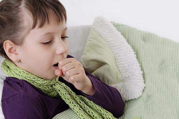 сухой кашель при фарингите