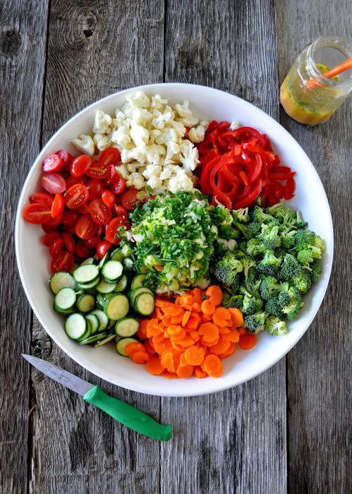 салат из сырых овощей рецепты