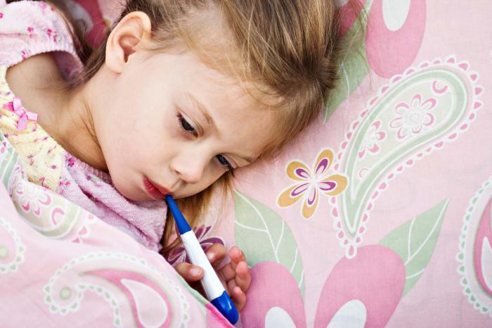 Температура у ребенка без насморка и