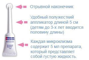 Микролакс как часто можно использовать