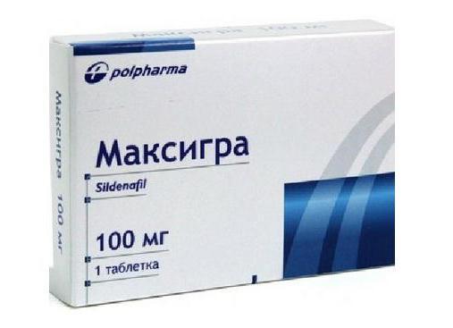 таблетки силденафил время действия