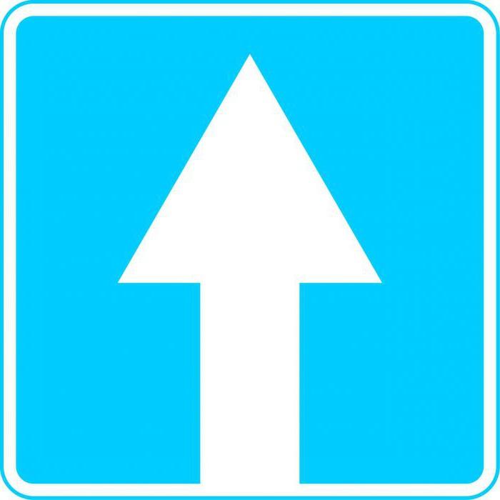 что является знаком дорожного движения