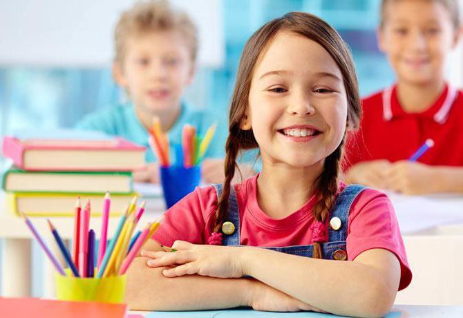 образовательная программа дополнительного образования детей в начальной школе
