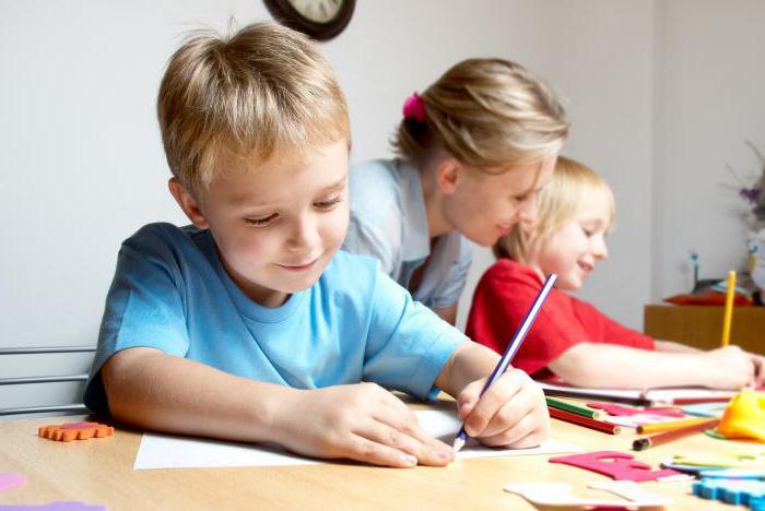 программы дополнительного образования в начальной школе
