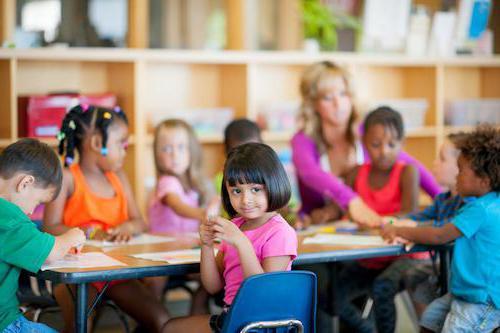 классных часов в 1 классе как познакомится