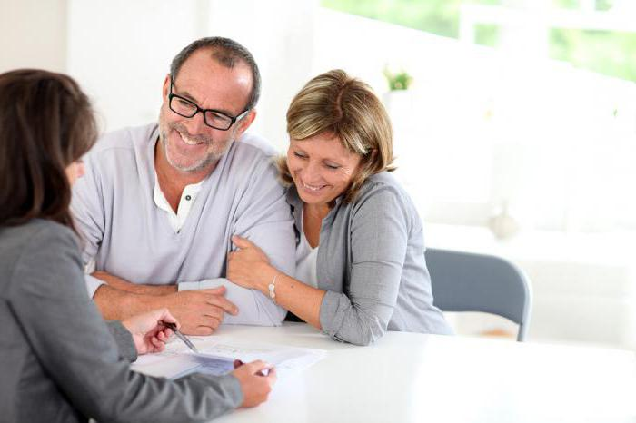 кредиты малому бизнесу с нуля как и где получить