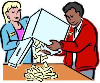 выборы президента школы агитация