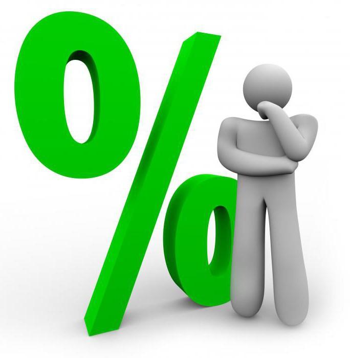 Изображение - Как рассчитать банковский процент по кредиту 1288483