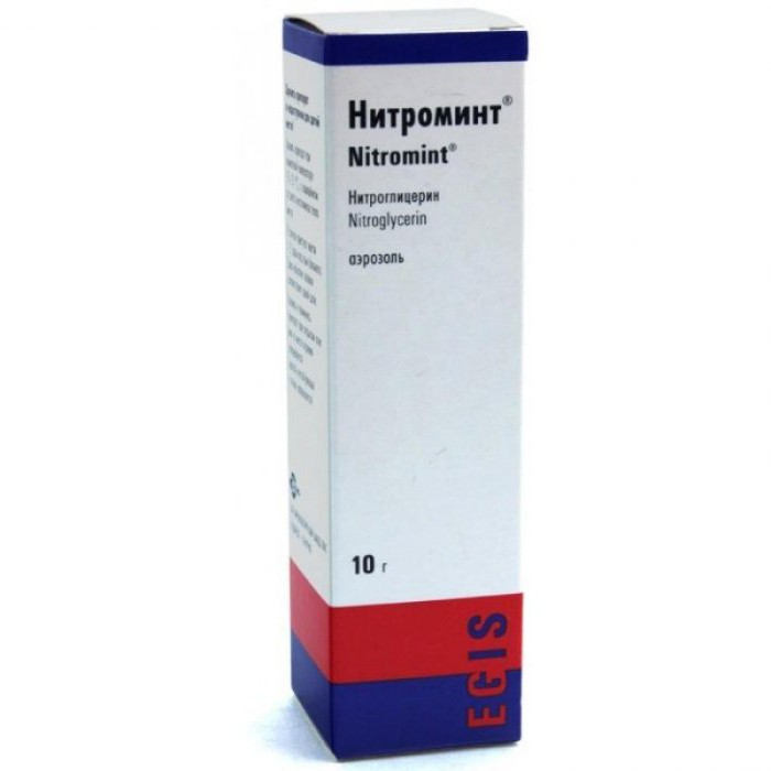Нитроминт инструкция, цена в аптеках, аналоги | tabletki. Ua.