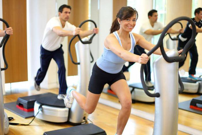 эффективный тренажер для похудения