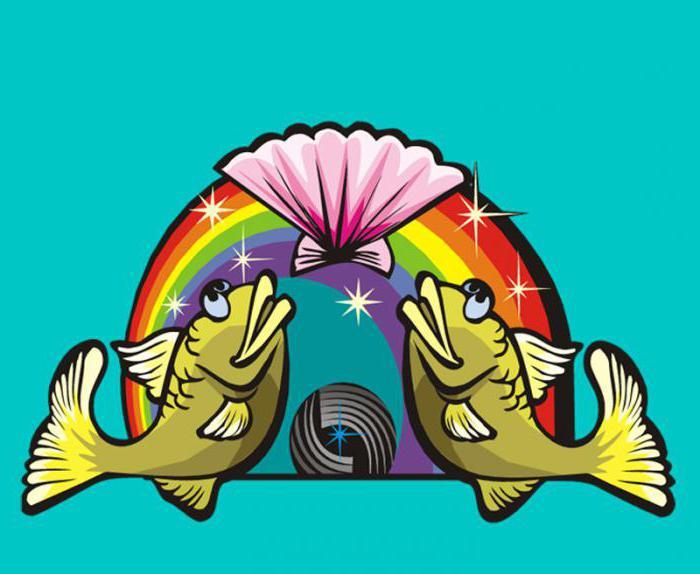 как человек с знаком зодиака рыбы