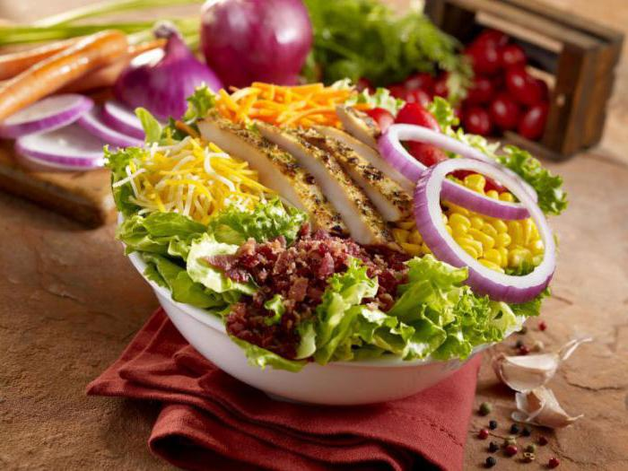 питание диетическое низкокалорийное